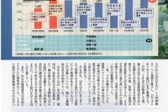 20151003週刊ダイヤモンド05